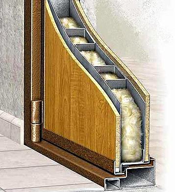 Состав современных входных дверей